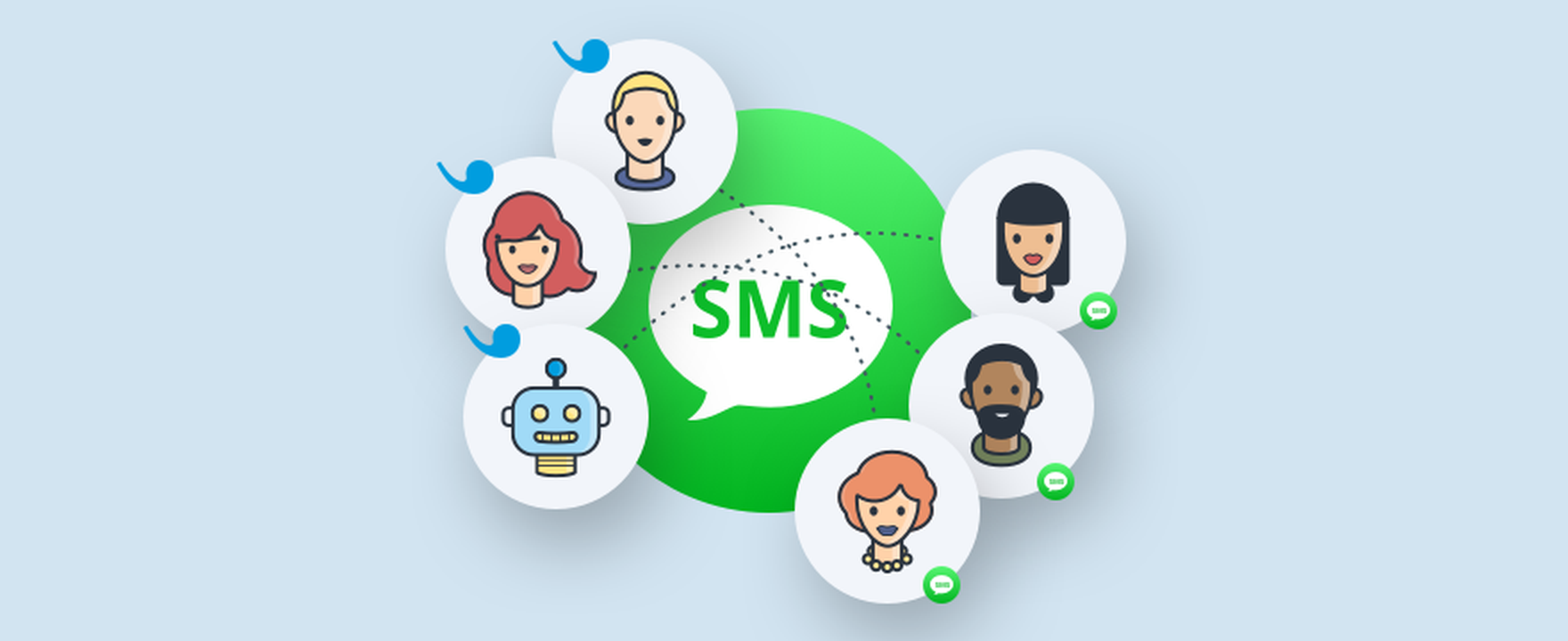 Introducing SMS Connect – Customer Support Via Text Messaging